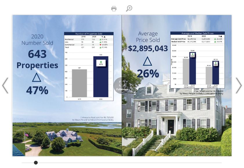 Nantucket Real Estate Year In Review 2020